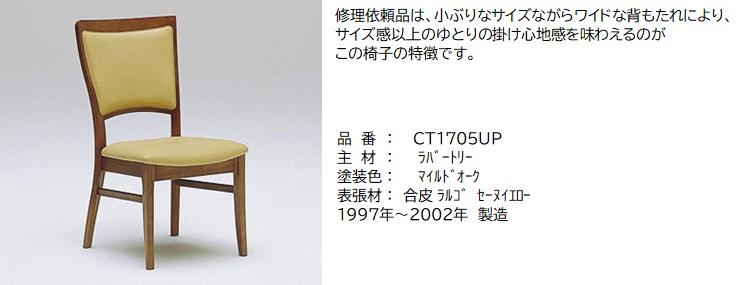 https://www.karimoku.co.jp/blog/repair/1.7_2.jpg